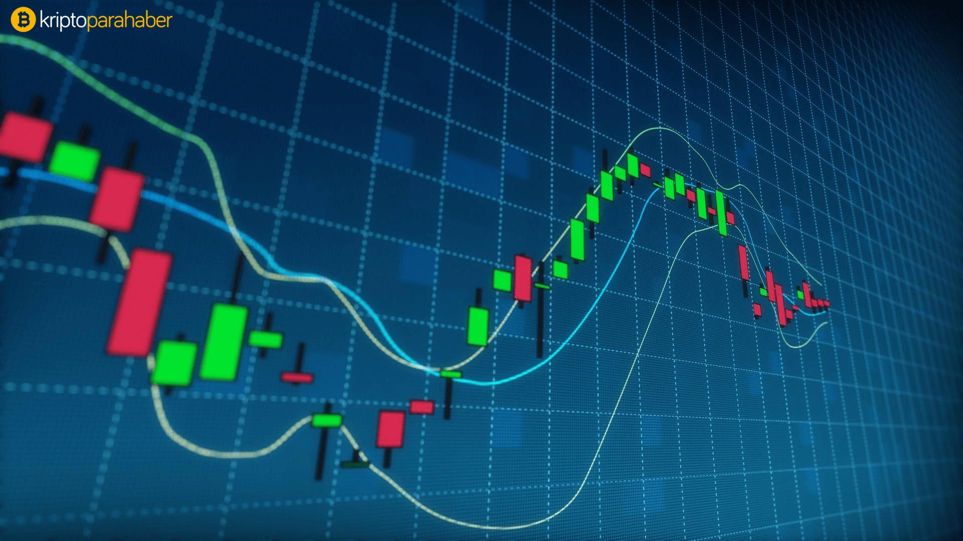 10 Eylül EOS fiyat analizi: EOS için beklenen seviyeler ve önemli noktalar