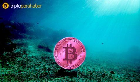 Bitcoin düşüşü tamamen teknik
