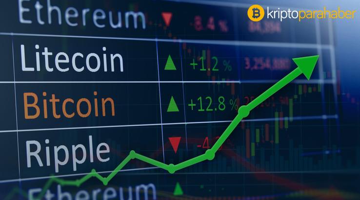 5 Kasım Bitcoin fiyat analizi: Uçuşa geçen BTC 20.000 dolara mı gidiyor?