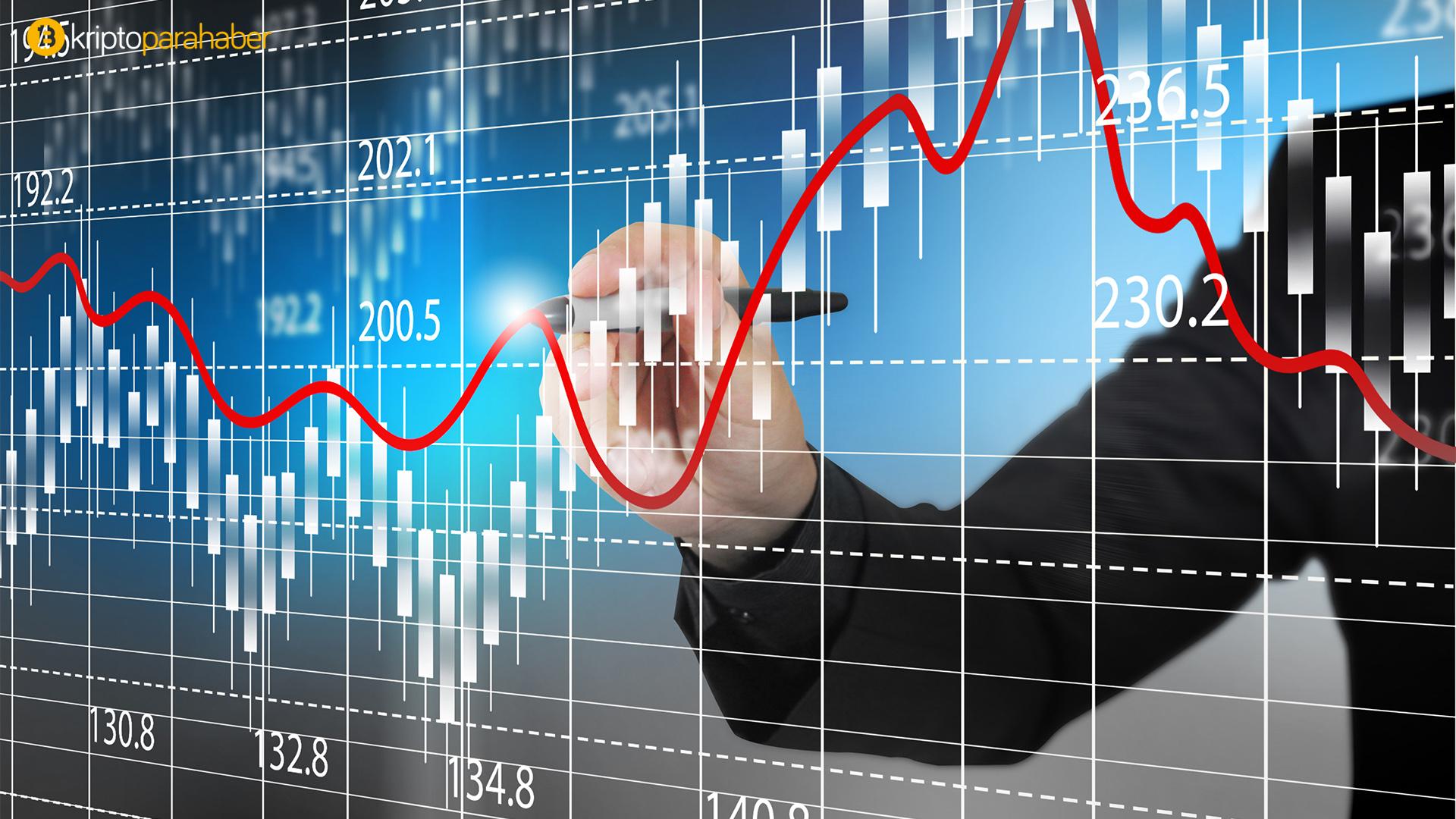Teknik göstergeler üç kripto para için yükseliş sinyali verdi!