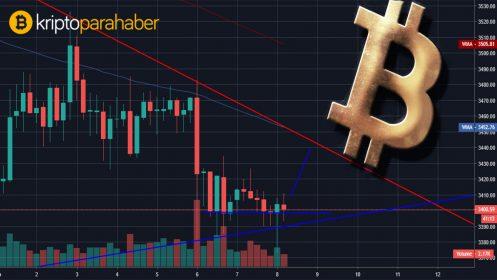 8 subat bitcoin
