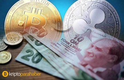 Türkiye operasyonunu başlatan popüler Bitcoin borsasından önemli hamle