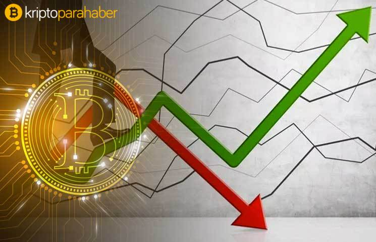 İnanılmaz Bitcoin basamak tahminleri: 16 bin, 29 bin, 56 bin ve 90 bin dolar!