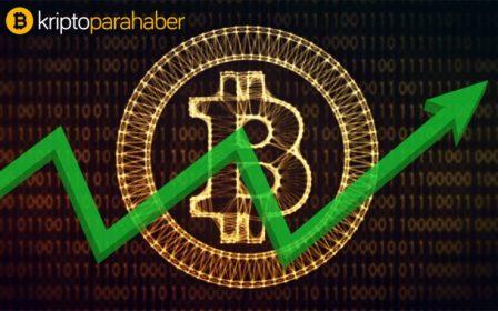 Bitcoin neden yükseldiği gibi geri düştü? 2 sebebi var