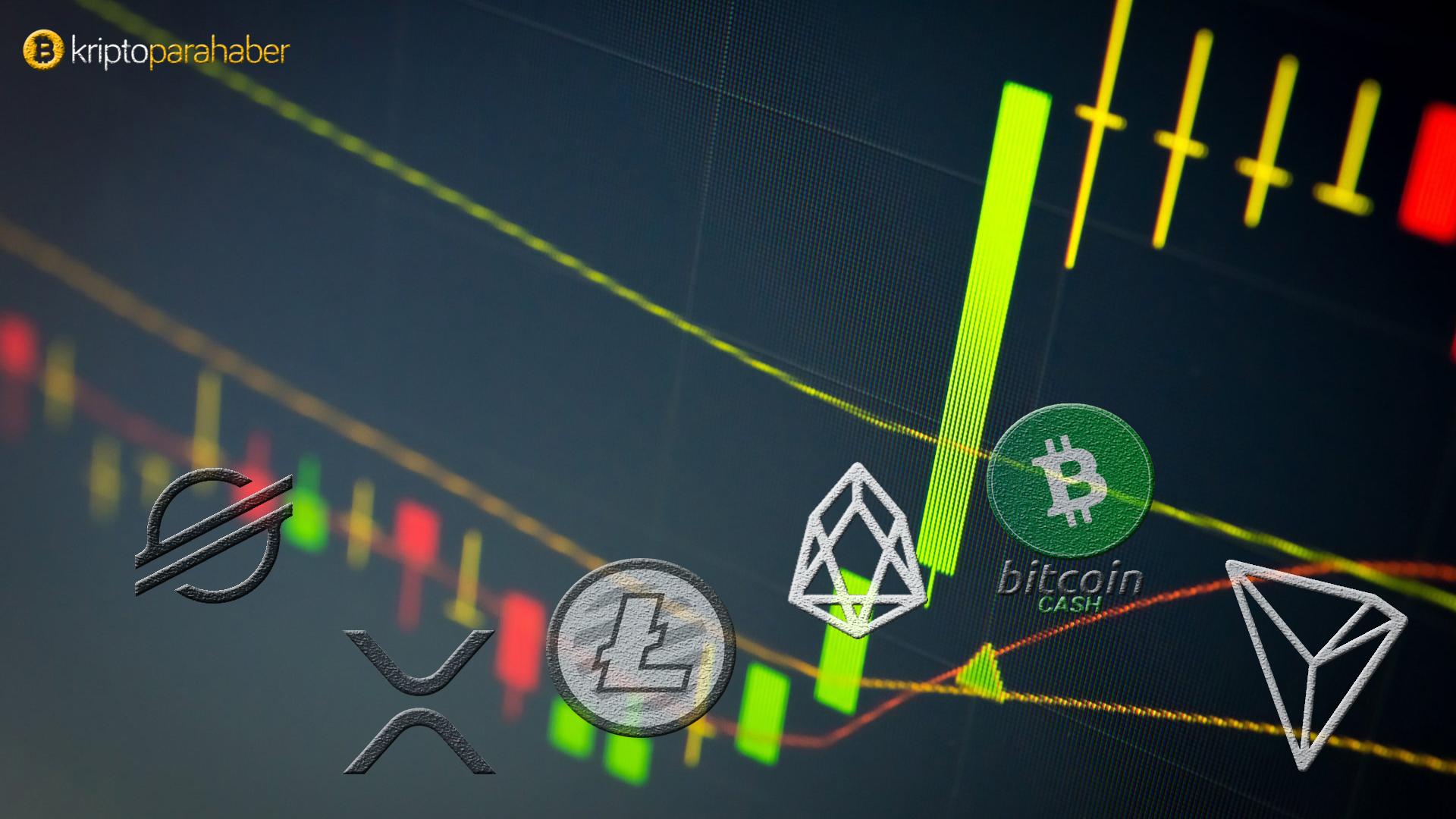 13 Ekim Bitcoin Cash (BCH) ve Tezos (XTZ) fiyat analizi