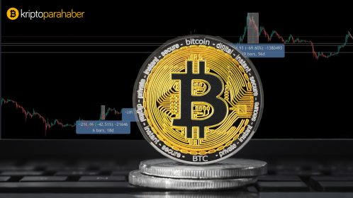 Bitcoin neden düştü? Düşüş sürecek mi, ufukta artış mı var?