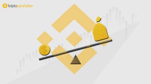 Binance BNB coin