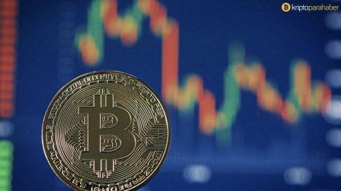 Bitcoin küresel piyasalardan ayrışıyor
