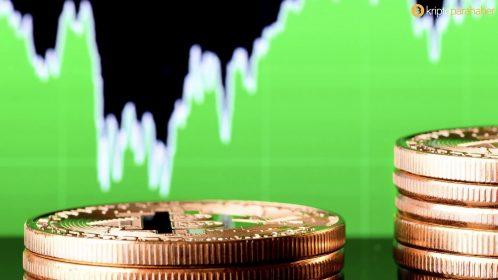 Ocak ayında görülen Bitcoin fraktalı yeniden açığa çıktı: BTC için hedef 9k!