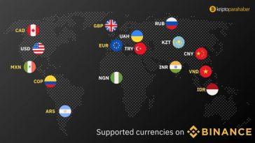 XRP artık Binance 'da Euro'ya karşı işlem görecek - Kripto Para Haber