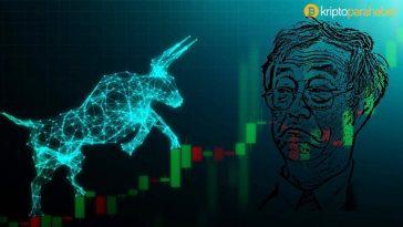 bitcoin, bitcoin fiyatı, bitcoin grafiği, bitcoin dolar