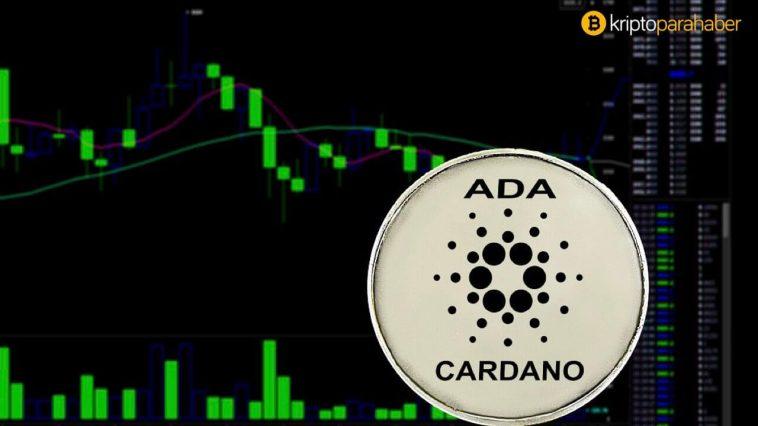 17 Eylül Cardano (ADA) ve Synthetix (SNX) fiyat analizi