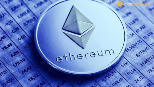 Son düşüşle beraber Ethereum için alım fırsatı mı doğdu? Analist açıkladı