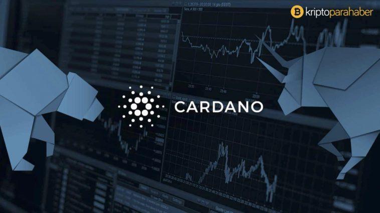 Cardano fiyat analizi: ADA yükselecek mi? Teknik görünüm, kritik seviyeler ve beklenen yön