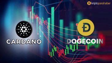 19 Ekim Cardano (ADA) ve Dogecoin (DOGE) fiyat analizi