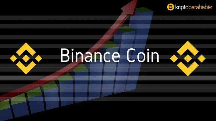 19 Eylül Binance Coin (BNB) ve EOS fiyat analizi