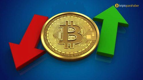 Ünlü analist Bitcoin'de geri çekilmenin 3 nedenini açıkladı