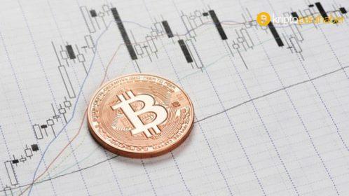 Gevşeme acımasız olacak diyen ünlü yazar Bitcoin'e finansal kargaşanın ortasında bu rolü biçti
