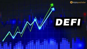 DeFi protokollerinde kilitlenen Bitcoin miktarı rekor kırdı! Piyasalar toparlanıyor