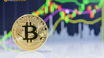 Popüler modele göre Bitcoin şu anda aşırı değerli – işte ayrıntılar