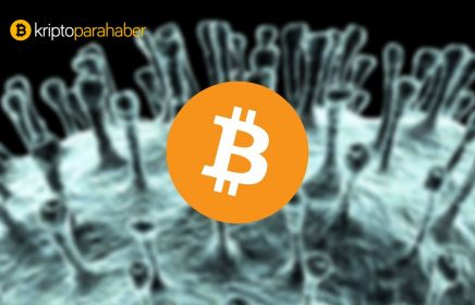 COVID-19, Trump, KuCoin ve son olarak BitMEX: Yaşananlara rağmen Bitcoin yıkılmadı
