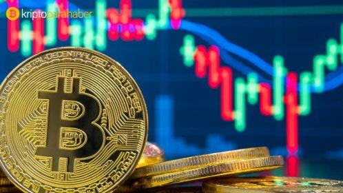 Bitcoin vadeli işlemlerde fonlama oranı fiyat artarken negatife doğru yol alıyor – sebebi ne?