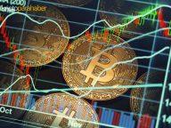 Bitcoin, Ethereum, XRP ve Cardano fiyat analizi: Beklenen yön ve önemli seviyeler