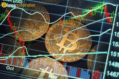 Kripto duygu endeksi ne anlatıyor? Yatırımcılar hangi kripto paralar hakkında olumlu, hangileri hakkında olumsuz?
