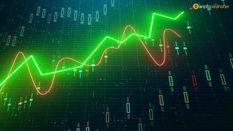 Ethereum, Ripple ve Shiba Inu fiyat analizi: ETH, XRP ve SHIB'de son durum