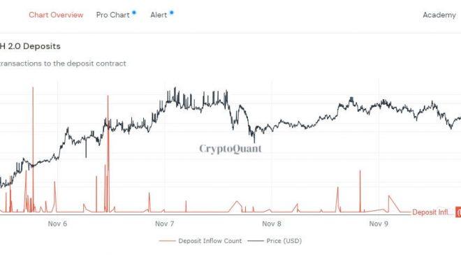 ETH 2.0 yatırımları