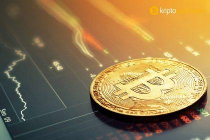 Bitcoin Analizi: BTC'de 32.000 dolar bandı direnç olmaya devam ediyor