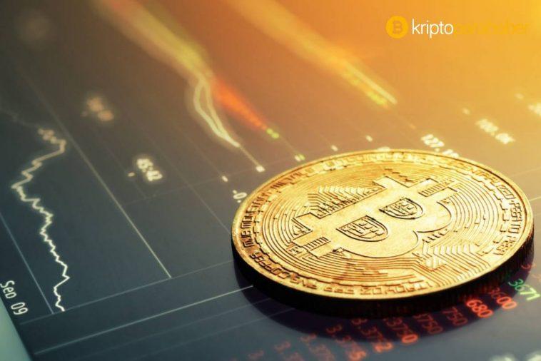 Bitcoin analizi: BTC sert düşüşün ardından desteğin üzerinde kalmaya çalışıyor
