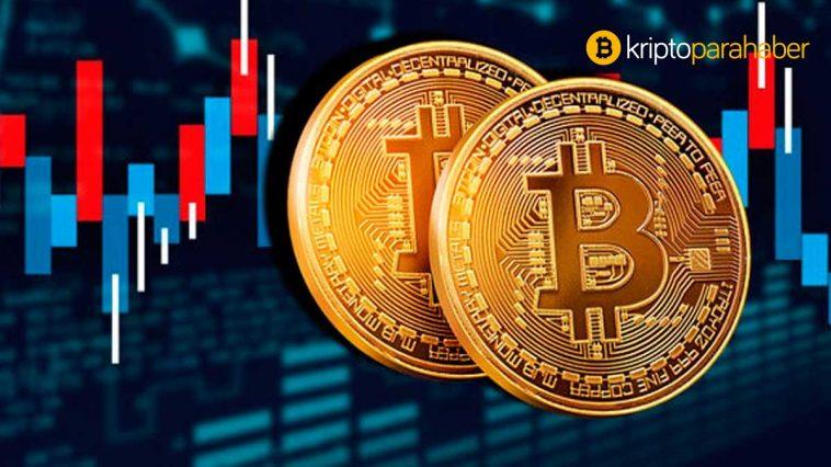 Bitcoin 40.000 dolara yürüyor – işte izlenecek seviyeler
