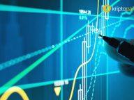 Cosmos (ATOM) ve Basic Attention Token (BAT) fiyat analizi: Kritik seviyeler, teknik görünüm ve beklenen yön