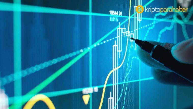 Aave ve Basic Attention Token fiyat analizi: AAVE ve BAT için teknik görünüm
