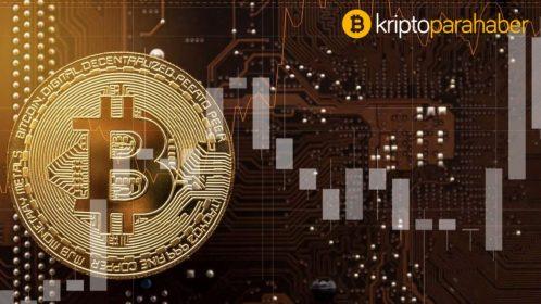"""Herkes parti yaparken o uyardı: """"Kapıdaki kriz Bitcoin'i de vuracak!"""""""