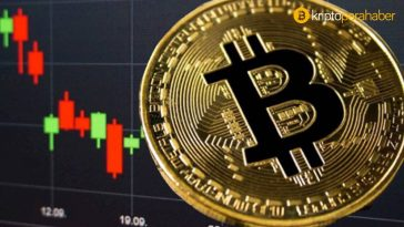 Bitcoin (BTC), düşüşü reddettikten sonra ayakta kalıyor