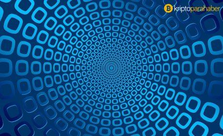 18 Nisan Polkadot, Cosmos, Enjin fiyat analizi