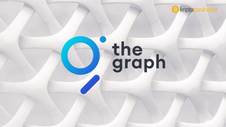 31 Mart Graph Analizi : GRT yeniden yükseliş ivmesine girecek mi?