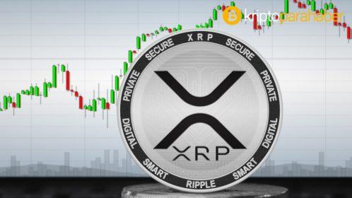 85 milyon XRP taşındı - neler oluyor?