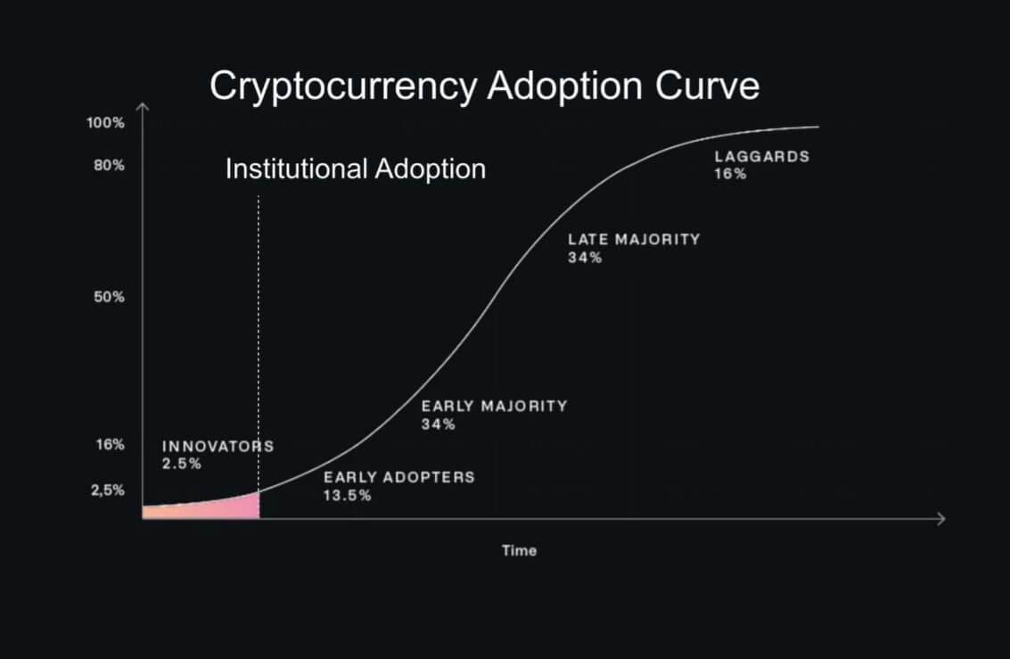 Küresel Makro Yatırımcı Raporu: Bitcoin 2021 bitmeden bu fiyatı görebilir! 4