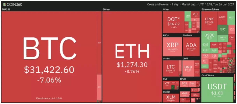 Litecoin fiyat analizi: LTC için detaylı teknik görünüm ve beklenen seviyeler 6