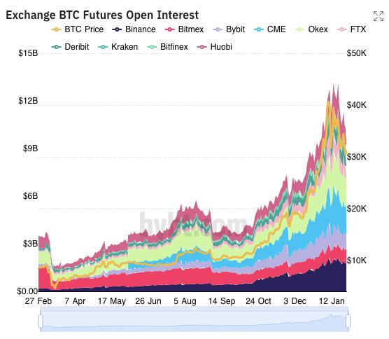 En son ATH'den önce görülen bir Bitcoin göstergesi tekrar açığa çıktı! 5