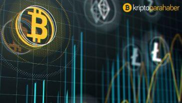 Bitcoin rekor kırarken büyük kripto para borsalarına erişim sorunu yaşandı