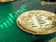 Bitcoin grafiğinde çarpıcı benzerlik! Hangi seviyelere gidebileceği gün gün açıklandı...
