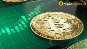 Teminatın geleceği olarak Bitcoin'i anlamak
