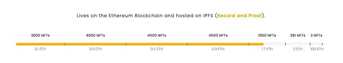 Bir Ethereum kullanıcısı 130 dolarını üç günde 130.000 dolara çevirdi! Peki nasıl? 5