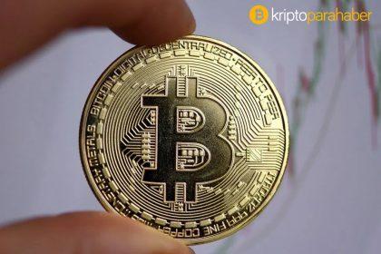 Bitcoin için bir sonraki temel destek hakkında bilmeniz gereken her şey