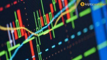 15 Temmuz Bitcoin analizi: BTC dip seviyeleri test ettikten sonra toparlamaya çalışıyor