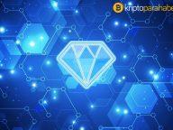 Çin'in blockchain ağı Telegram blok zincirini kullanmak için TON Labs ile ortak oldu